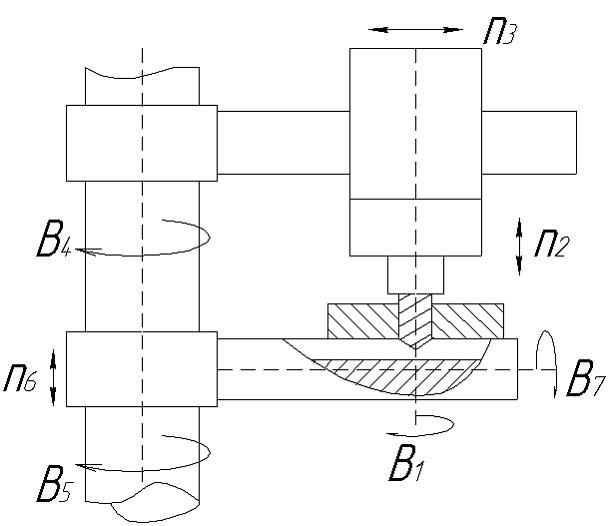 Рисунок 4. Сверление отверстия
