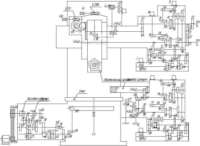 винторезного станка 1К62,